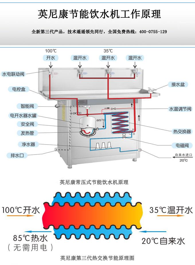 功率为四点五千瓦的能够一百五十人使用?几级过滤啊?